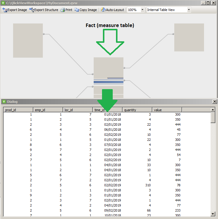 measure fact table in QlikView: example