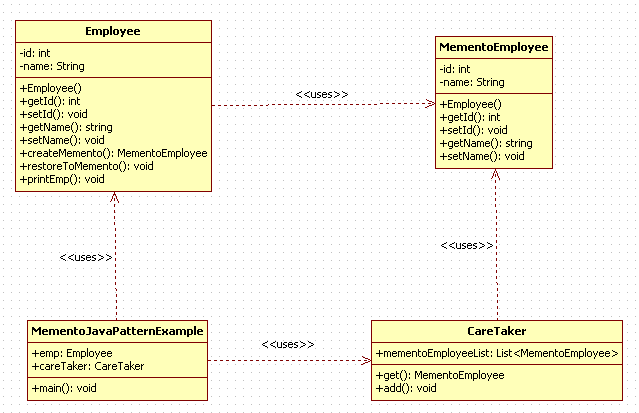Memento Java Design Pattern Explanation And Example