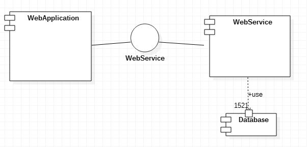 Uml Component Diagram Explanation Concepts